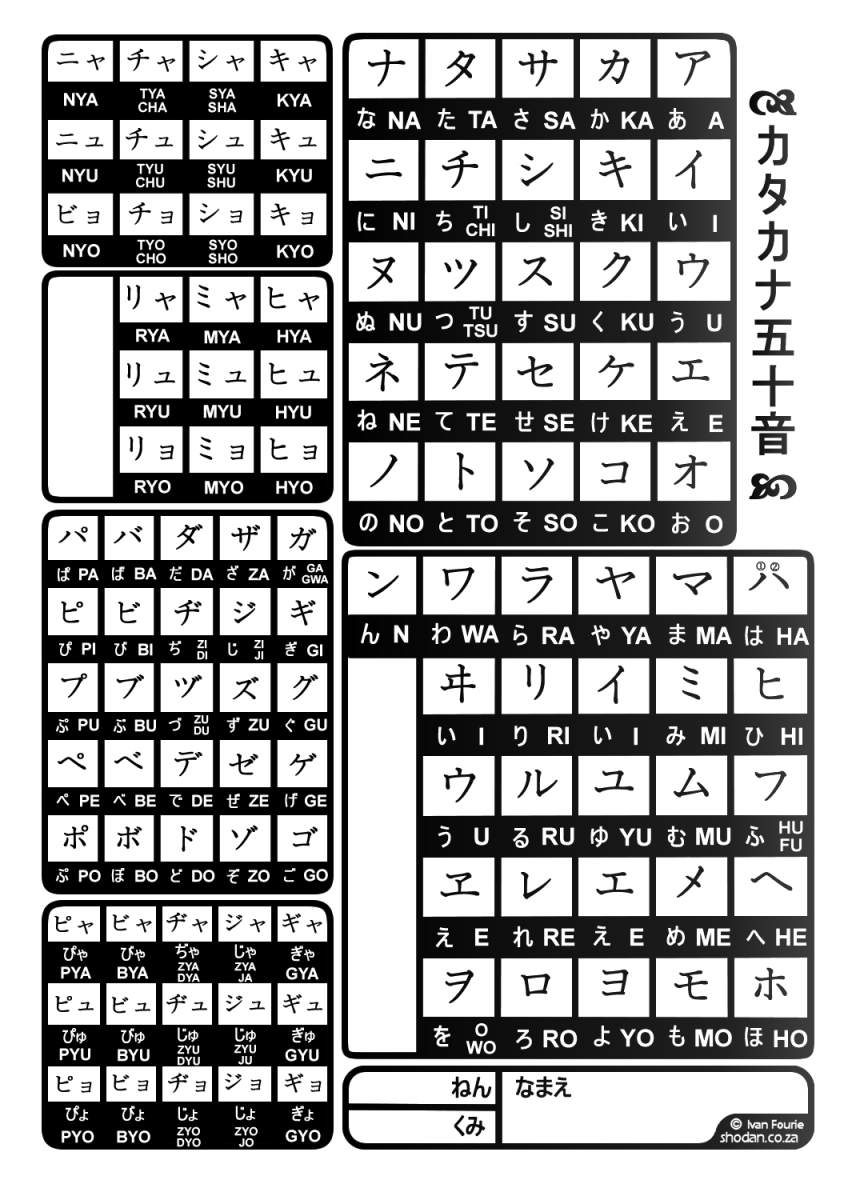Katakana_chart_plain.png