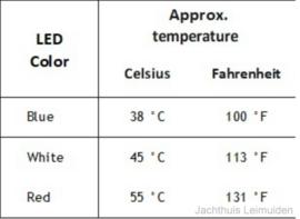 Deerhunter Heat bodywarmer (met verwarming)
