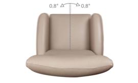 RCPM - bewegend zitten