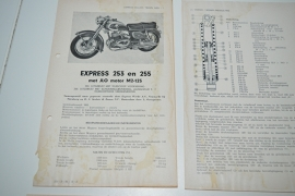 Express 253/255 JLO motorblok M2-125