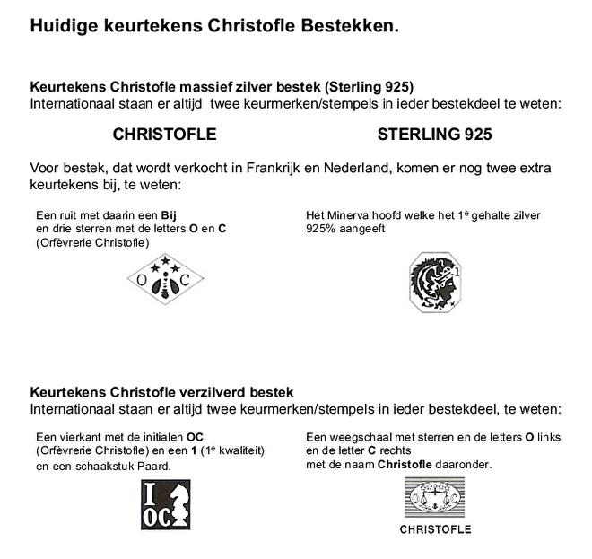 Keurtekens Christofle