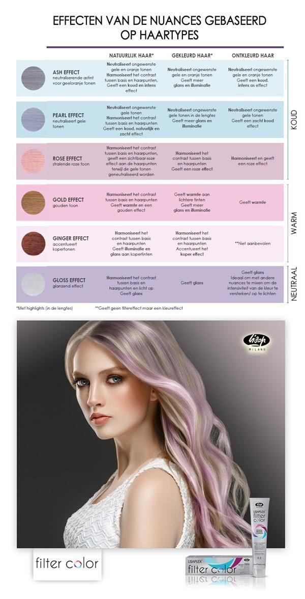 Lisaplex™ Filter Color