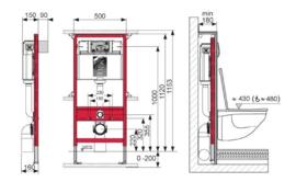 KSWP002 klassieke wandplaat met witte hendel MET inbouwreservoir