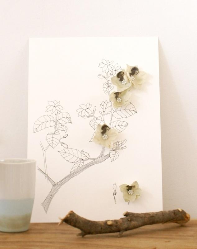 Kunstkaart impressie