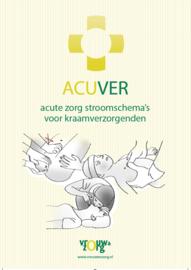 Kraamzorg ACUVER Stroomschema's (excl. verzendkosten)