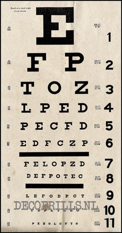 Nostalgische VISUS Oogartsenkaart op A4 formaat - B