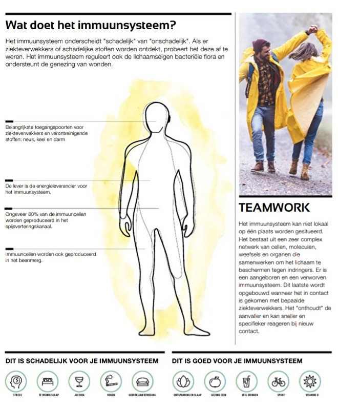 LR Health & Beauty - Immuunsysteem & Balans