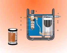 Onderdelen overzicht compressor