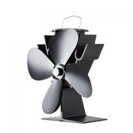 Heat Power kachelventilator