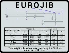 Euro jib / hijs en transport bok