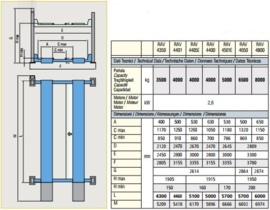 4 Kolommen hefbrug type Ravaglioli 4000 kg 5100mm