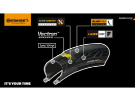 Continental Grand Prix 5000 Vouwband