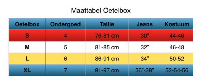maattabel-oetelbox.png