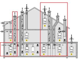 Plaatsing Vaillant EcoTec Pro VC-246