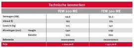Plaatsing Bulex FEW 200 ME boiler