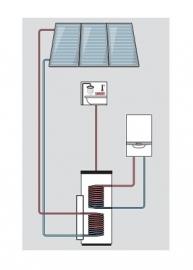 Vaillant AuroStep Plus 350 Duo 3 verticale zonnepanelen