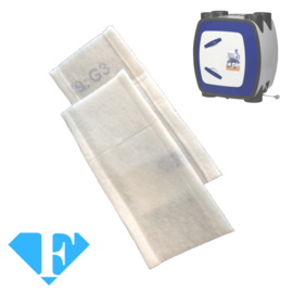 1 Fijnfilterset voor HRU(-3) Eco-fan BVF/BVL