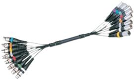 Yellow Cable - 8 xlr female/ 8 xlr male 5m