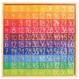 Grimm's Blokkenset Rekenen met Kleuren, 200-delig