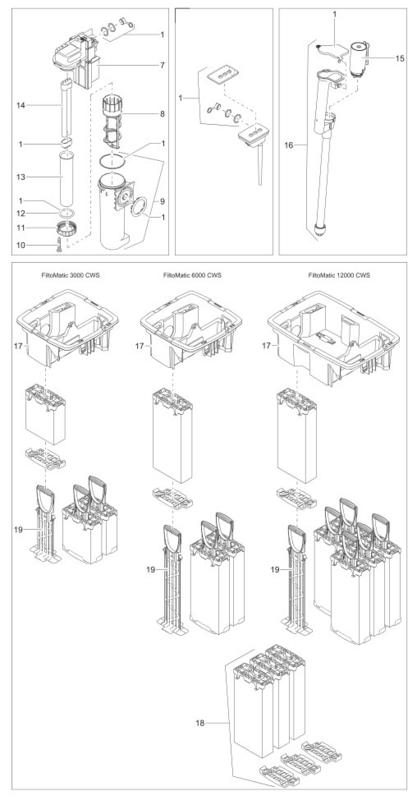 (7) Vervang UVC 11 electro unit FiltoMatic