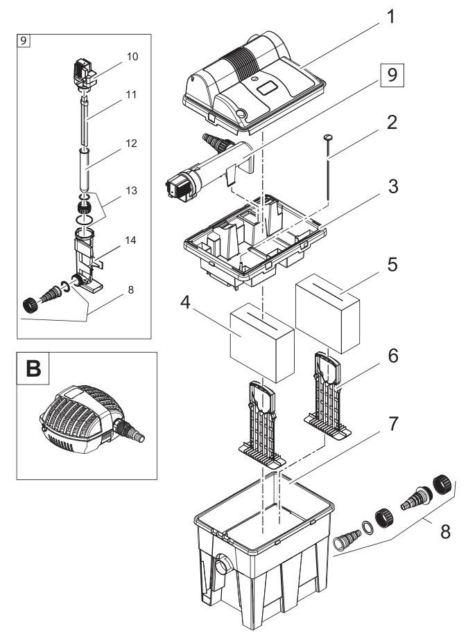 BioSmartUVC16000
