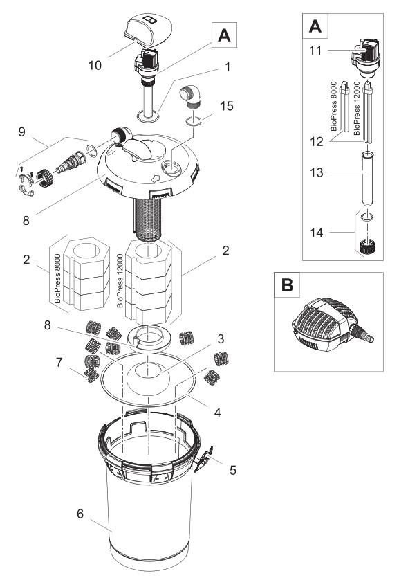 BioPress8-12000