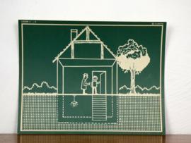 vintage schoolplaat Plantyn les 26