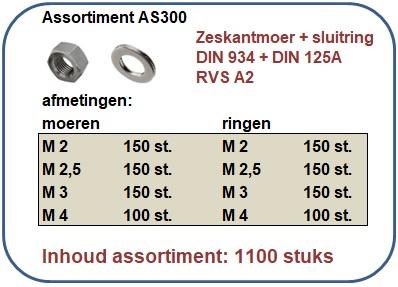 Assortiment moeren en sluitringen RVS A2 1100 stuks