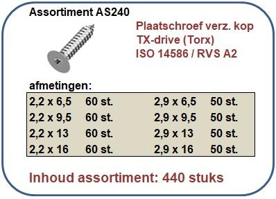 Assortiment plaatschroeven verzonken kop TORX RVS A2 440 stuks