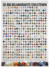 Edelsteen poster A4 formaat