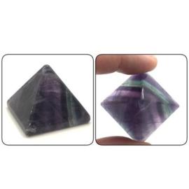 Fluoriet piramide