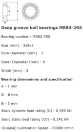 MR83-2RS LFD