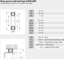 61806-2RS LFD (BB30)