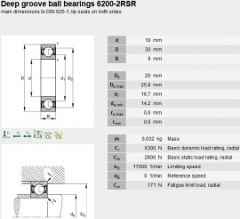 6200-2RS in RVS  SS6200-2RS of W6200-2RS SKF