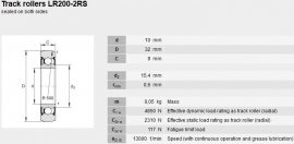 361200R SKF (LR200-2RS)