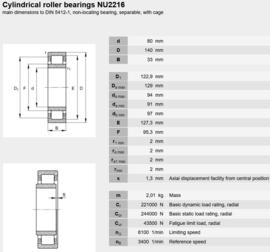 NU2216-W NSK