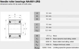 NA4901-2RS SKF