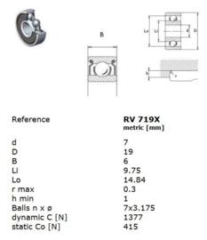 607-2Z/P4 RMB in RVS