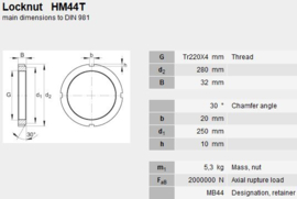 HM44T SKF asborgmoer