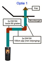Veranda/ kapschuur pakket EW150 ZW 0.6 staal