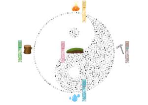 Wierook Vijf Elementen natuurlijke geuren
