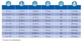 Solide 3-delige reformladder 3 x 6 sporten met open voet, vrijstaand Gratis verzending