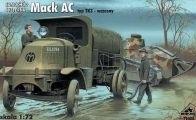 RPM 72404 Mack AC