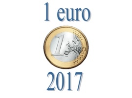 Luxemburg 100 eurocent 2017