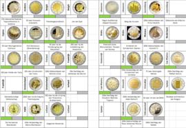 Folder overzicht 2 euromunten 2020