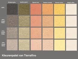 Tierrafino leemmortels en -verven (prijs op aanvraag). Info op www.tierrafino.nl.