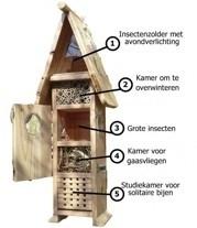 insectenhotel, informatie
