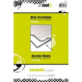 Acrylblokken