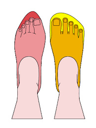 Waar moet je op letten bij de keuze van een canyoning schoen?