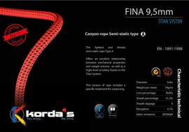Korda's FINA 9,5mm TITAN System